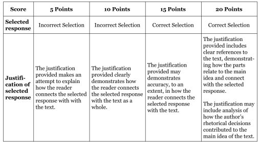 Rubric Read Comp Formative Ass