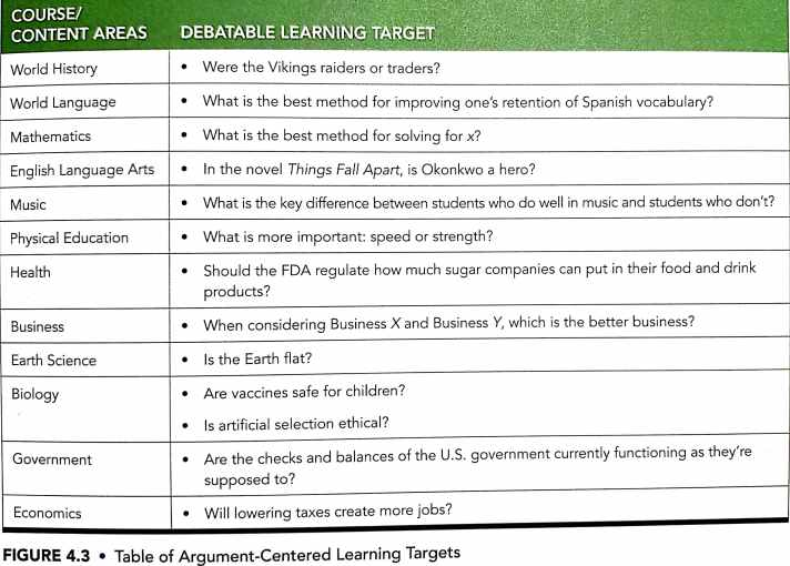 Debatable Learning Targets_1.jpg